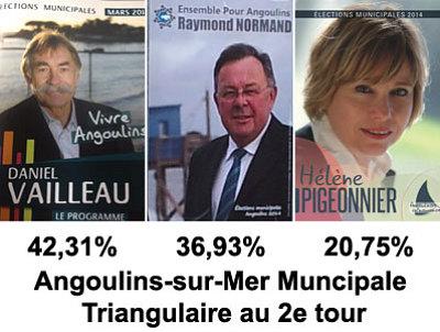 illustration de Agglo La Rochelle : triangulaire à Angoulins, Daniel Vailleau favori au 2e tour de l'élection municipale 201