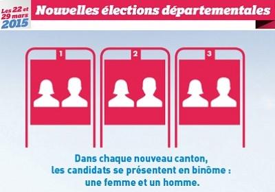illustration de Élections en Charente-Maritime : 19 nuances politiques pour les élections départementales de 2015