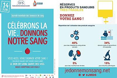 illustration de Don du sang à La Rochelle et Charente-Maritime : appel urgent à la mobilisation des donneurs et JMDS le 14 juin 2016