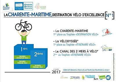illustration de Cyclotourisme : la Charente-Maritime 1ère destination vélo aux Trophées 2017 !